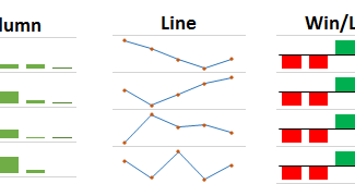 Excel offers three types of sparklines